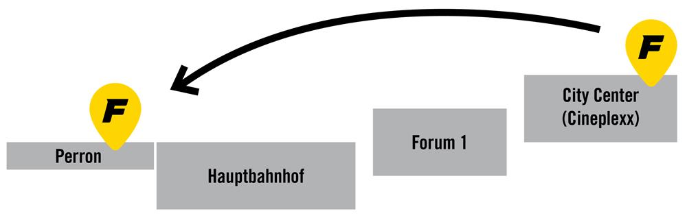 Lageplan Salzburg Perron