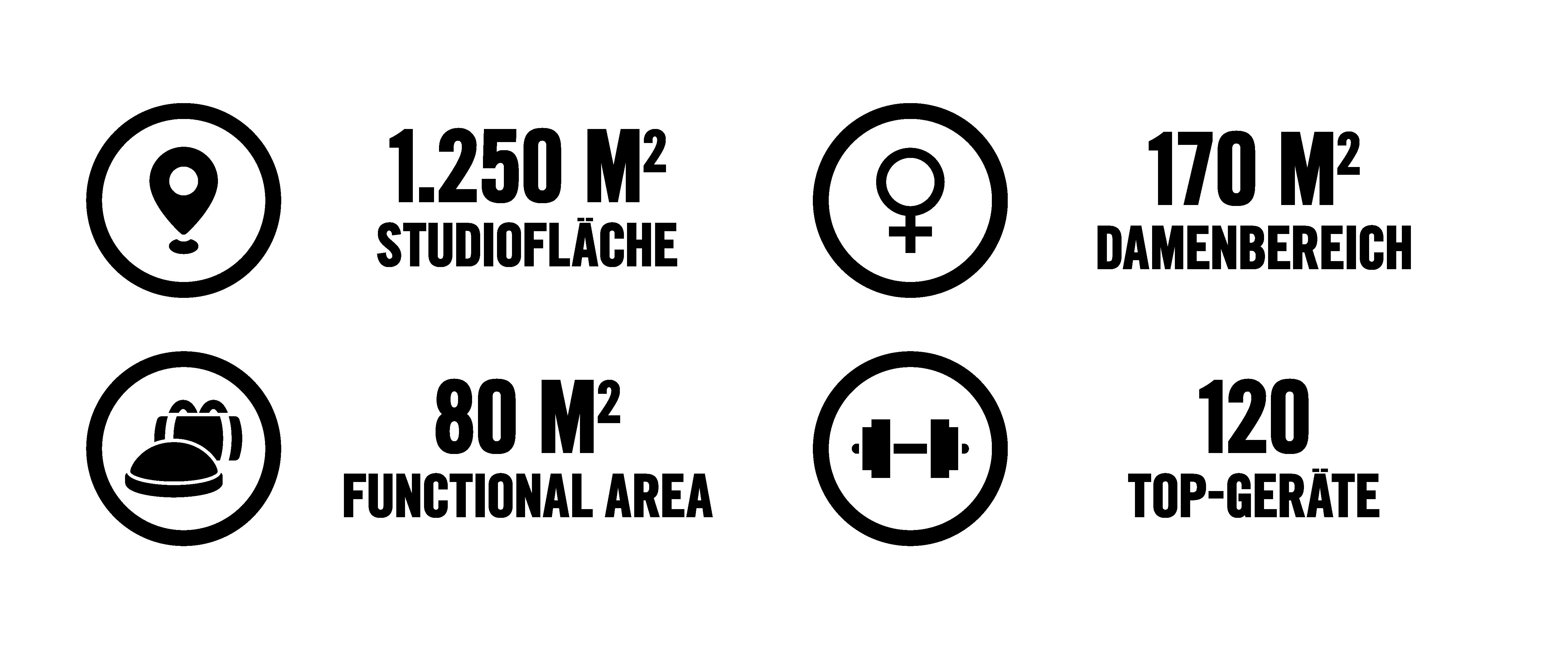 1.250 m2 Studiofläche + 120 Top-Geräte