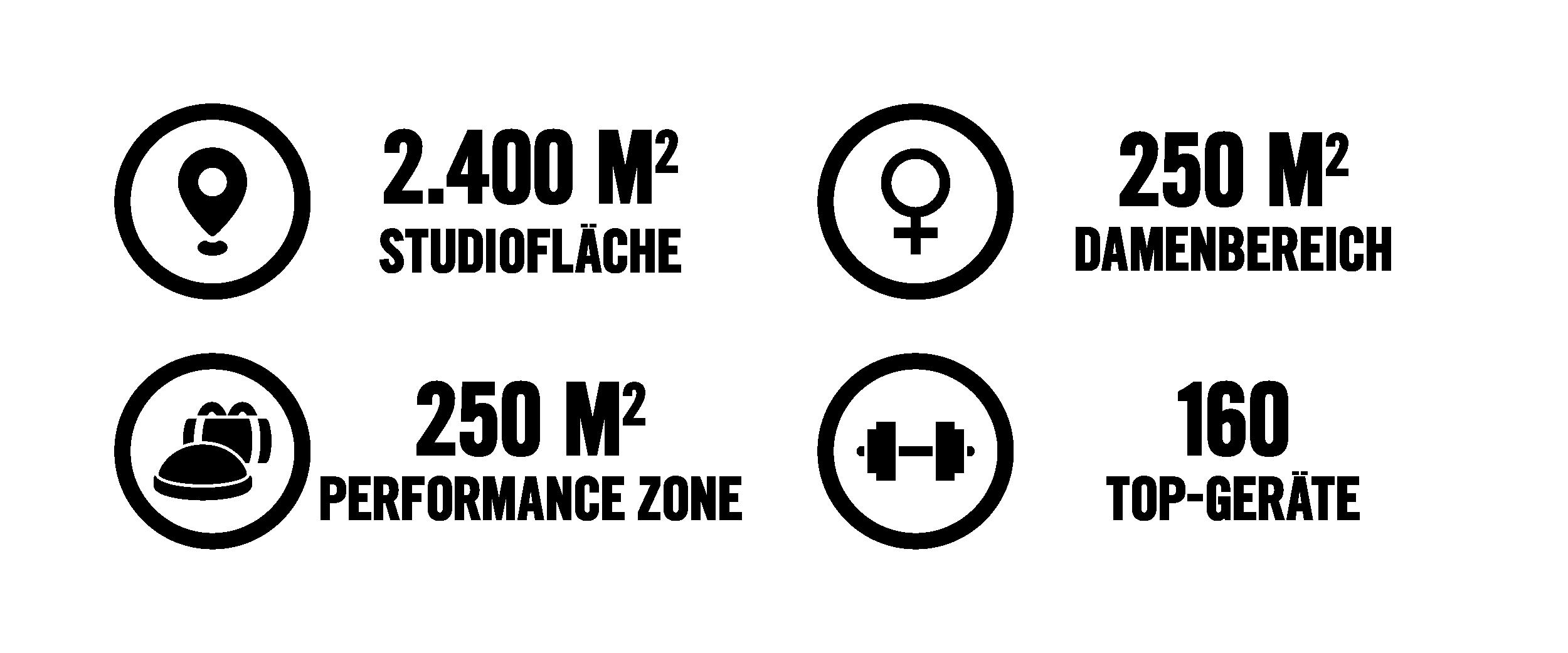 Fitnessstudio 1220 Wien Donau Zentrum Fitnesscenter 22 Bezirk